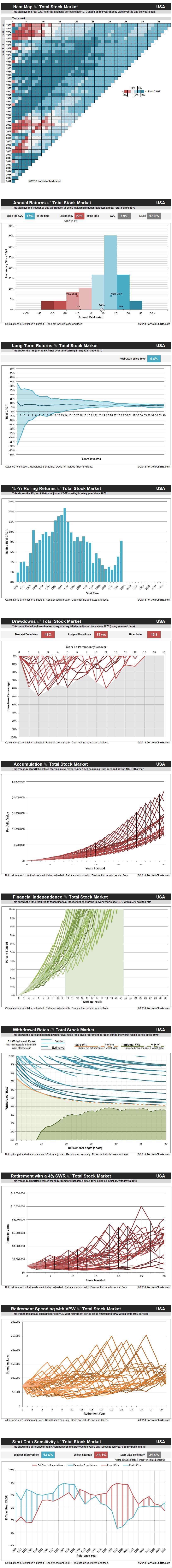 Total-Stock-Market-USA-20180129