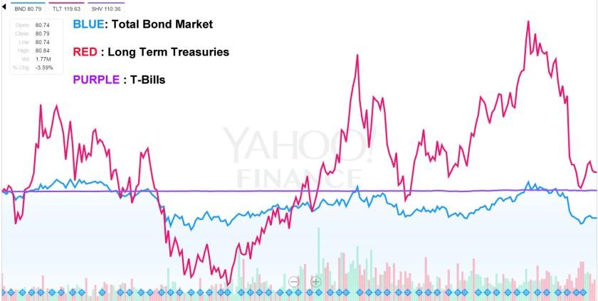 swr-bond-comparison-pp2