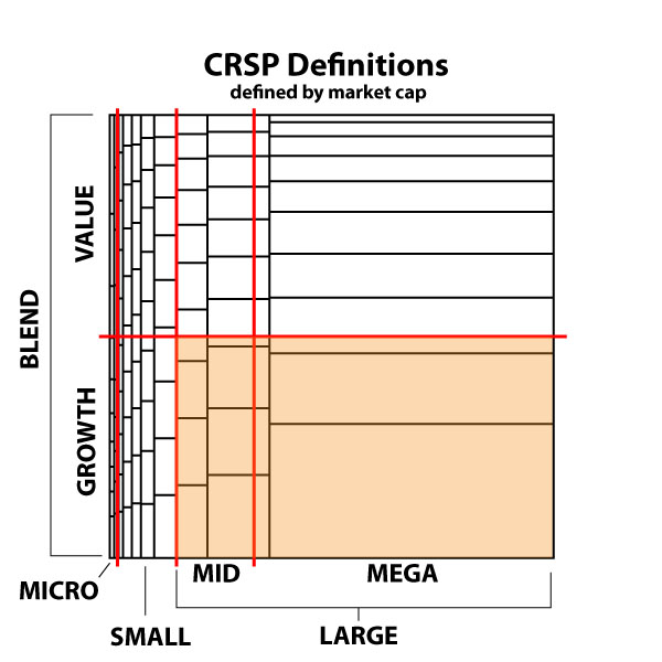 CRSP definitions 2