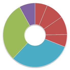 ideal-index-portfolio