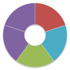ivy-portfolio